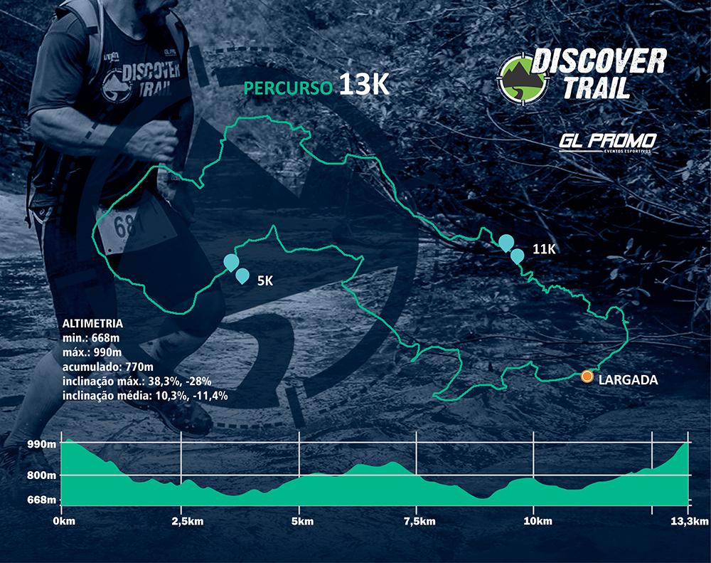 Percurso 13k - Discover Trail - Bateias 2018
