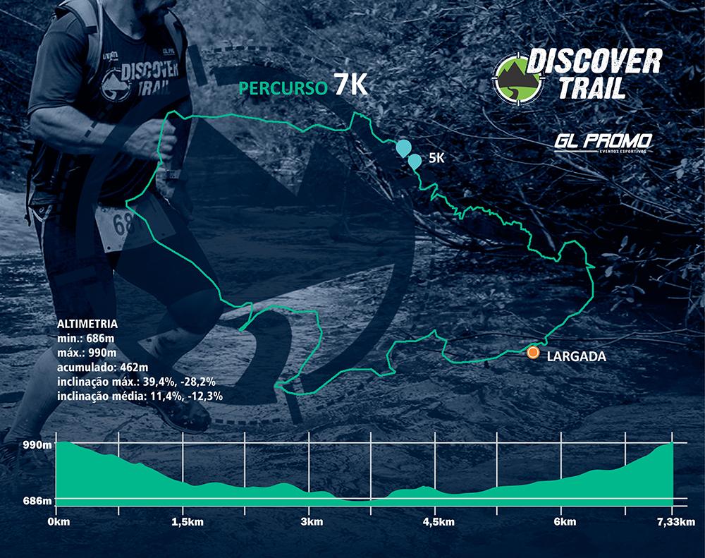 Percurso 7k - Discover Trail - Bateias 2018