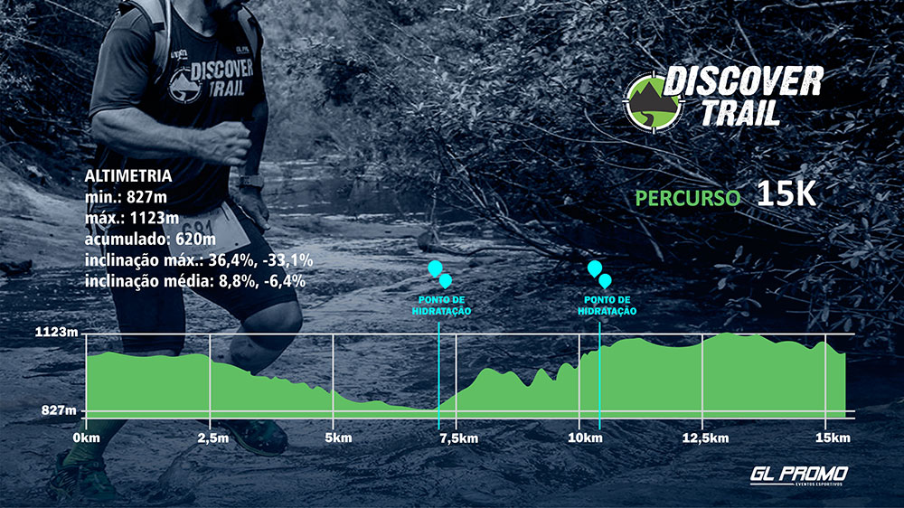Descritivo Percurso 15km - Discover Trail - São Luiz do Purunã