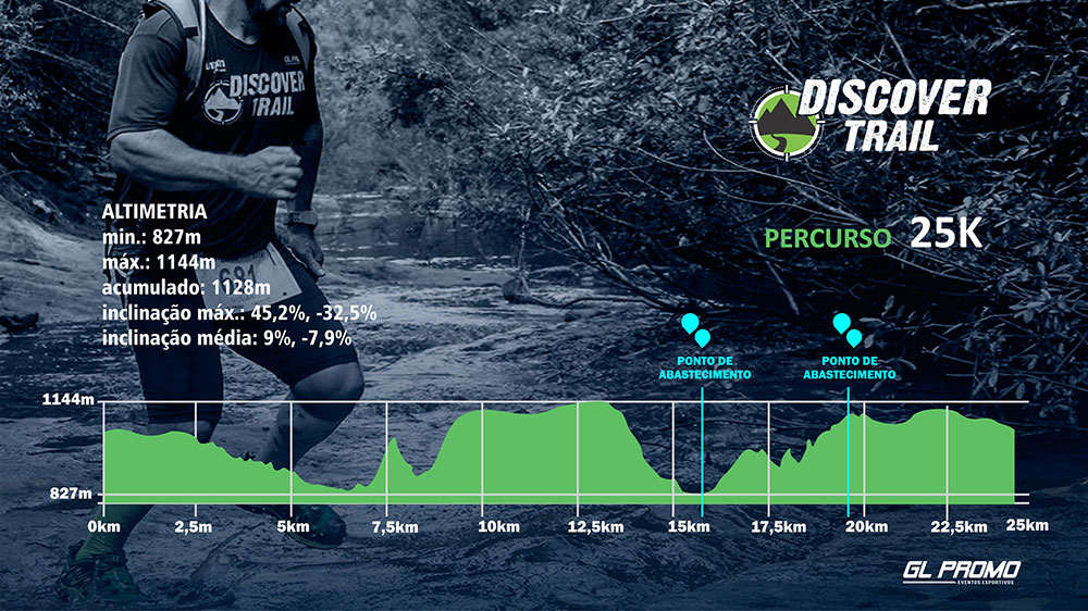 Descritivo Percurso 25km - Discover Trail - São Luiz do Purunã