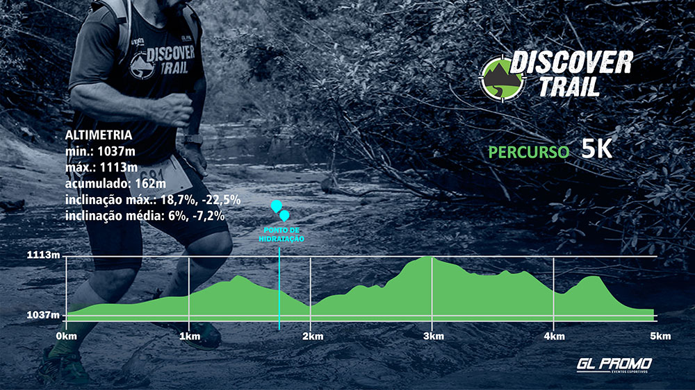 Descritivo Percurso 5km - Discover Trail - São Luiz do Purunã