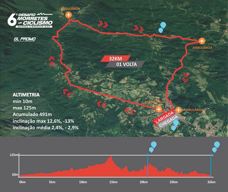 Percurso 6º Desafio Morretes de Ciclismo