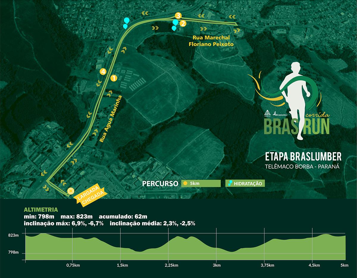 Percurso 4ª BrasRun - etapa Braslumber
