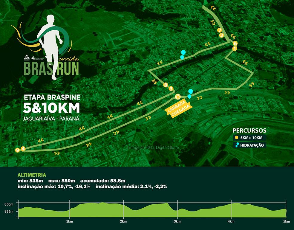 Percurso 3ª BrasRun - etapa Braspine