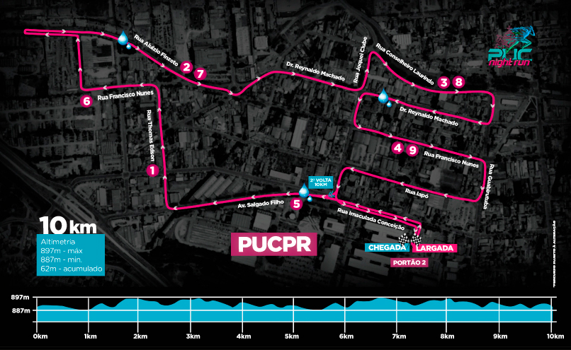 Percurso PUC Night Run