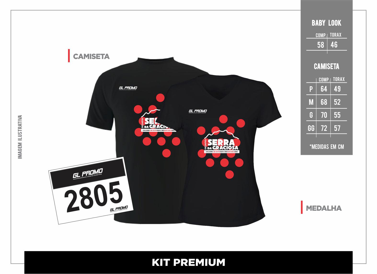 Kits 5º Desafio Serra da Graciosa de Ciclismo